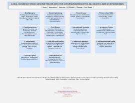 Foto von 4-DEAL FORUM | Unternehmensnachfolge | Nachfolge im Unternehmen |