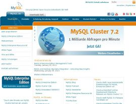 Foto von MySQL: Die populärste Open-Source-Datenbank der Welt